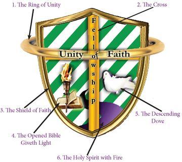 Unity of Faith Log explained
